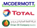McDermott Awarded FEED Contract for Sohar LNG Bunkering Project in Oman